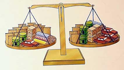 Ekonomika Neraca Pembayaran