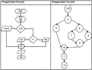 white box contoh basis patch