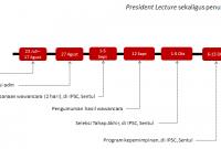 Jadwal pendaftaran Beasiswa Presiden gelombang 2