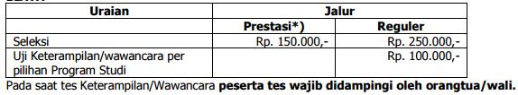 biaya SPMB