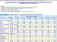 Informasi PMB Universitas PGRI Semarang 2016
