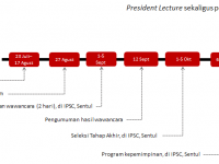 Program Beasiswa Presiden Indonesia 2014 Gelombang 2
